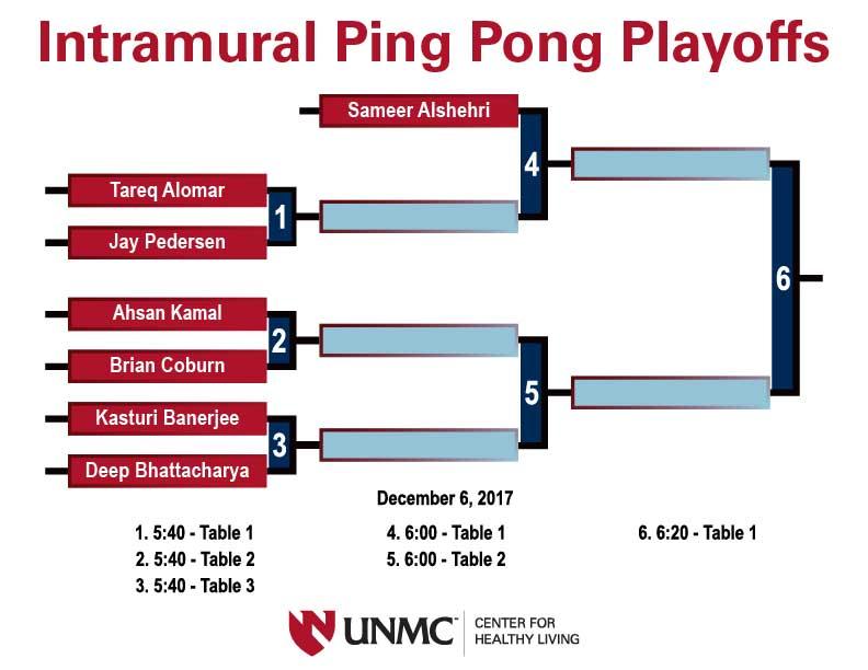 IM Ping Pong Bracket - Fall 2017