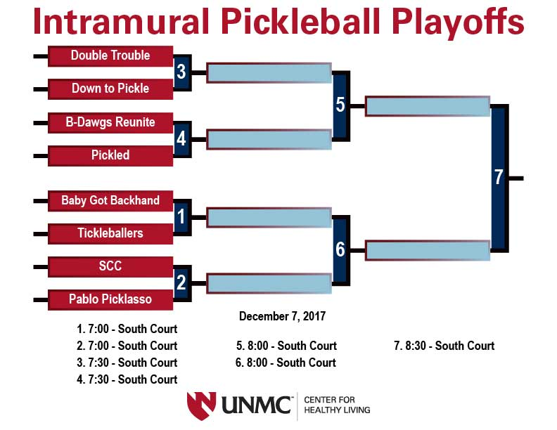 IM Pickleball Bracket - Fall 2017
